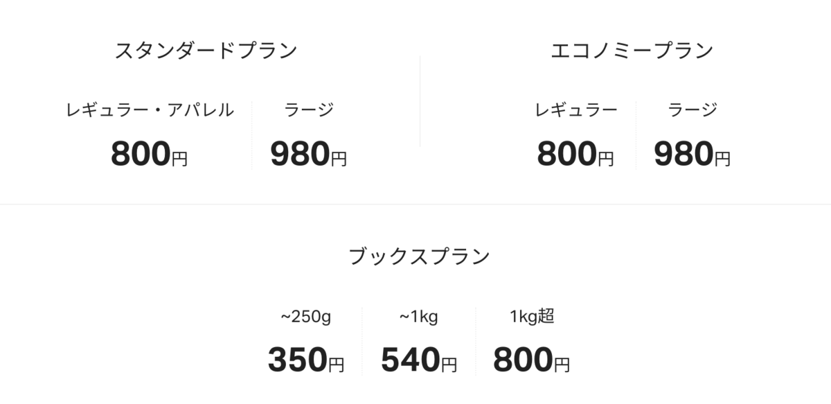 f:id:hideyoshi1537:20190520120258p:plain