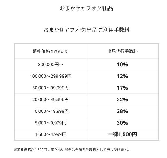 f:id:hideyoshi1537:20190520134246p:plain