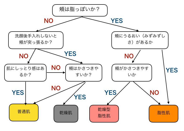 f:id:hideyoshi1537:20190602183917p:plain