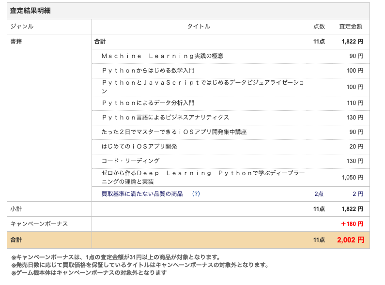f:id:hideyoshi1537:20190612184310p:plain