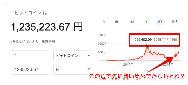 f:id:hideyoshi1537:20190628102957p:plain
