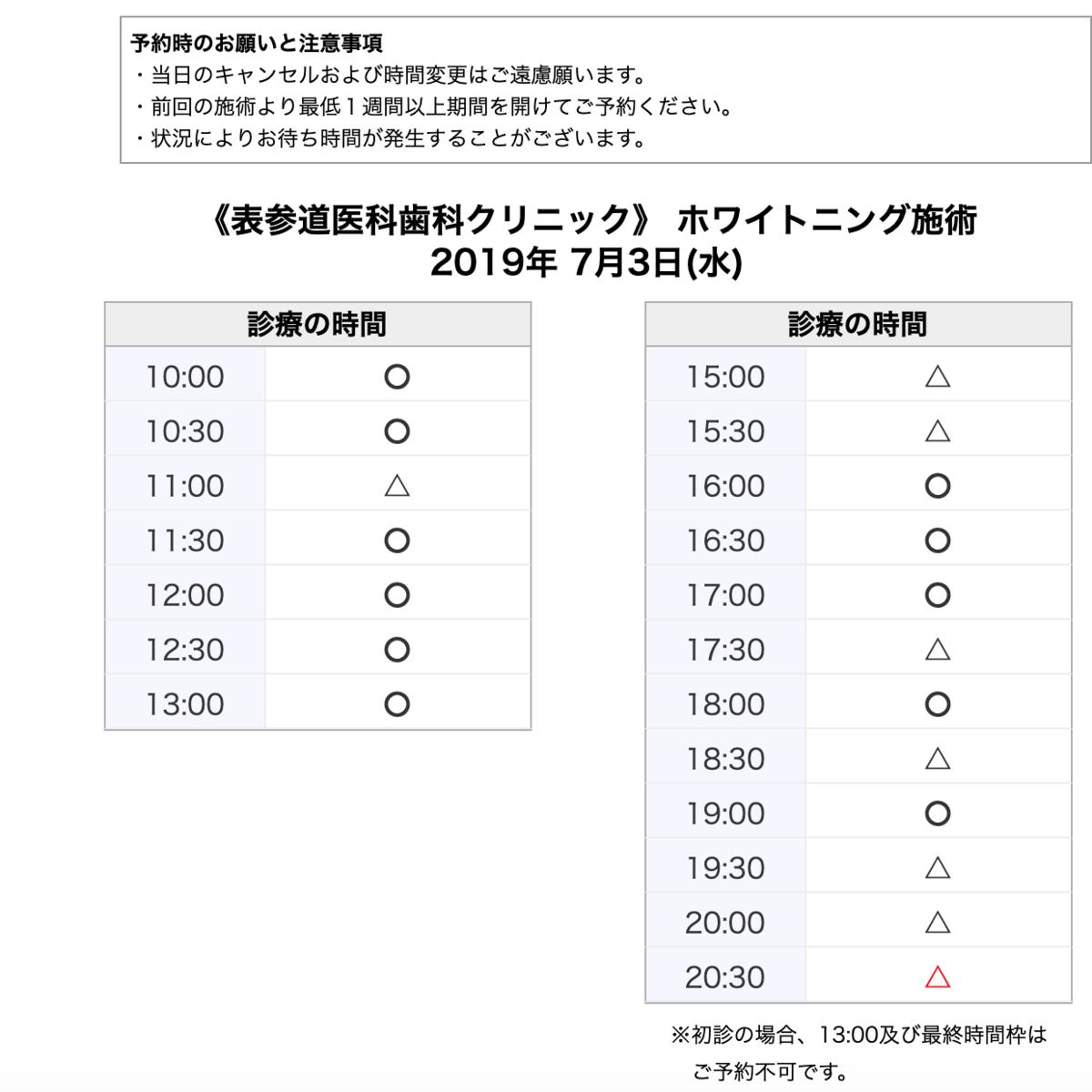 f:id:hideyoshi1537:20190630094017p:plain