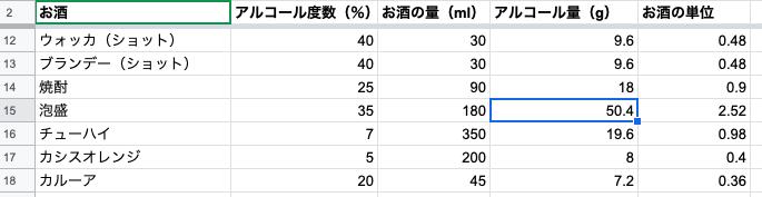f:id:hideyoshi1537:20190630230616p:plain