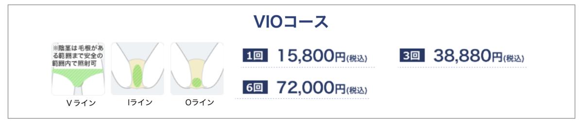 f:id:hideyoshi1537:20190710214930p:plain