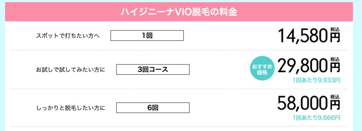 f:id:hideyoshi1537:20190710215011p:plain