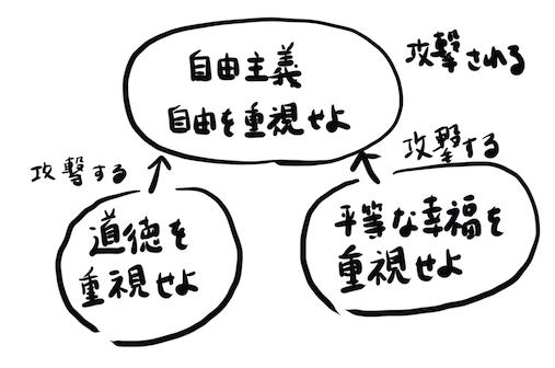 f:id:hideyoshi1537:20190727204753p:plain