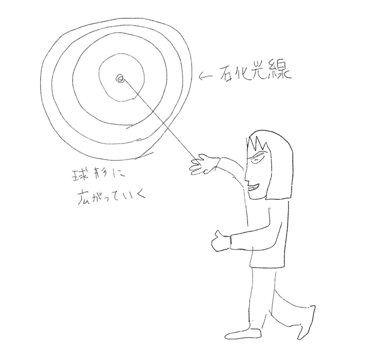 f:id:hideyoshi1537:20190815131028p:plain