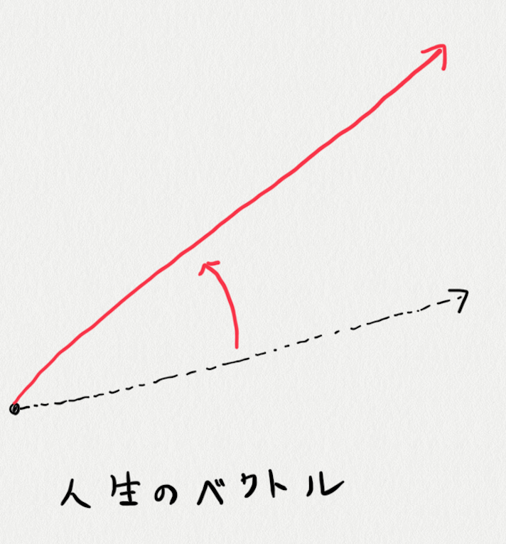 f:id:hideyoshi1537:20190818141023p:plain