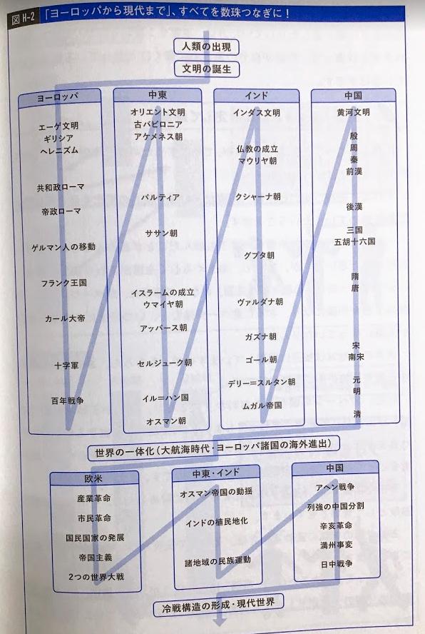 f:id:hideyoshi1537:20190919144319p:plain