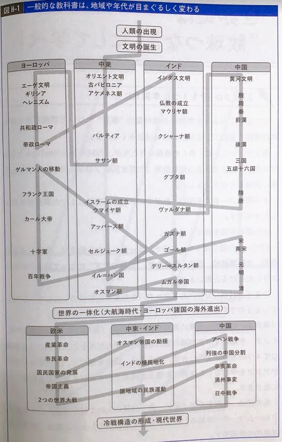 f:id:hideyoshi1537:20190919144424p:plain