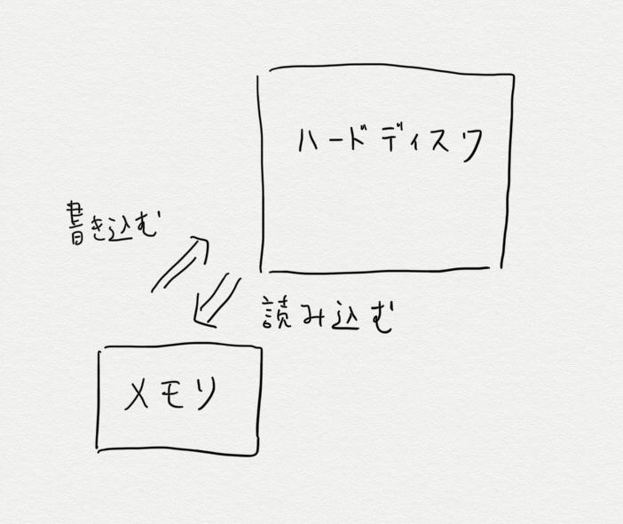 f:id:hideyoshi1537:20191022145010p:plain