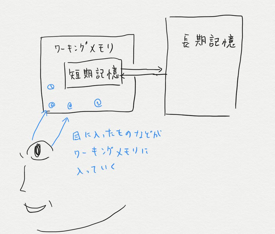f:id:hideyoshi1537:20191022145100p:plain