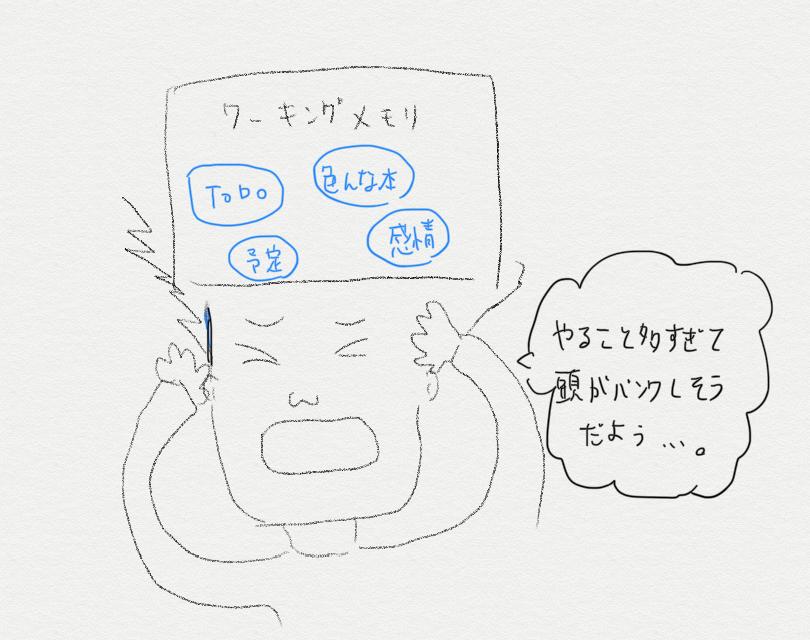 f:id:hideyoshi1537:20191022145504p:plain