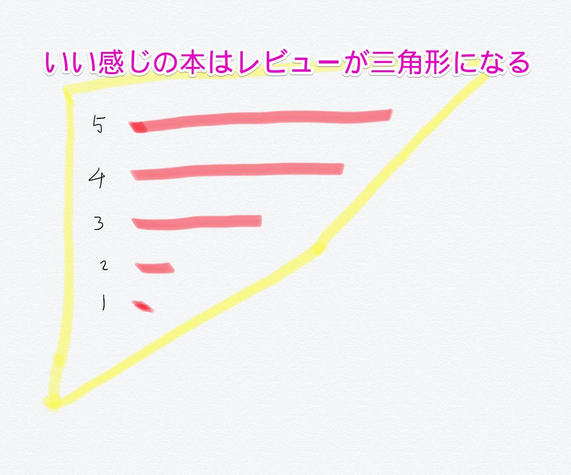 f:id:hideyoshi1537:20191123225632p:plain