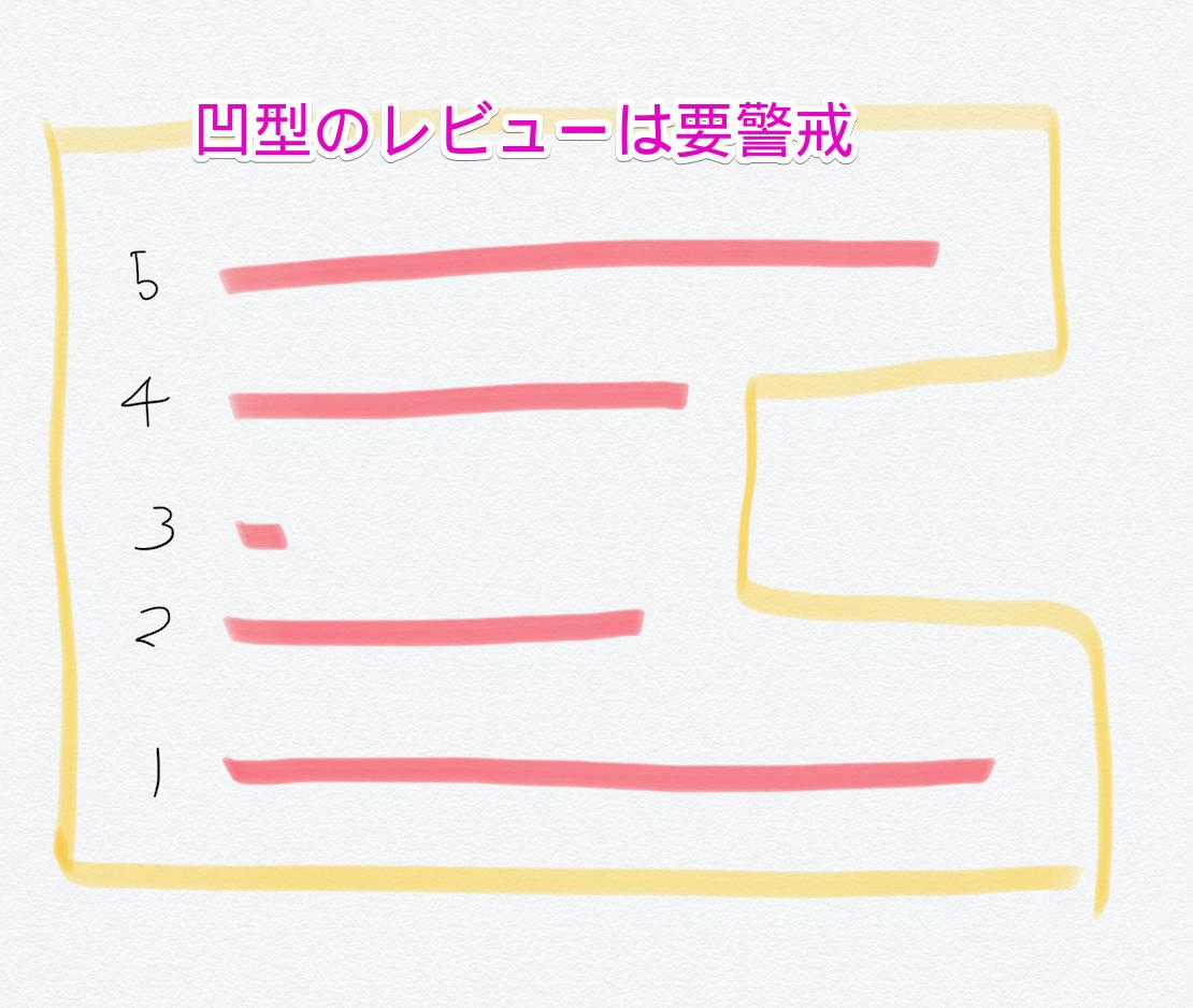 f:id:hideyoshi1537:20191123230134p:plain