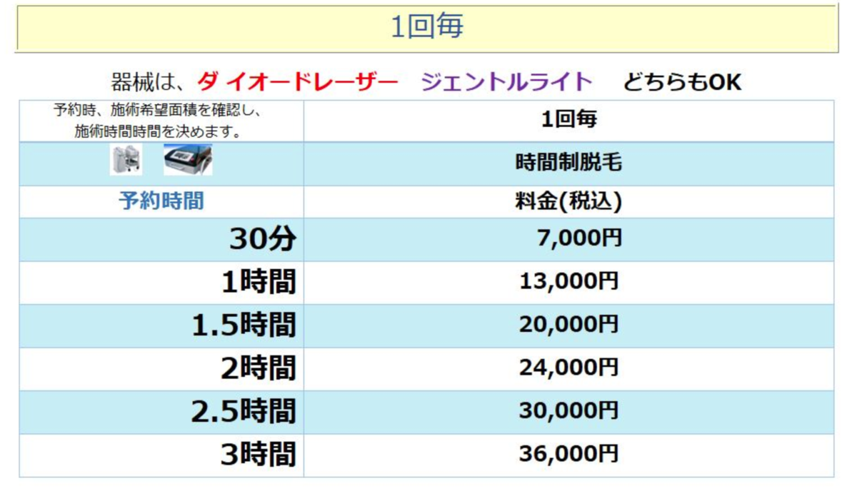 f:id:hideyoshi1537:20191124164800p:plain