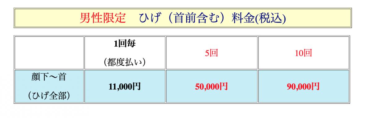 f:id:hideyoshi1537:20191127213533p:plain