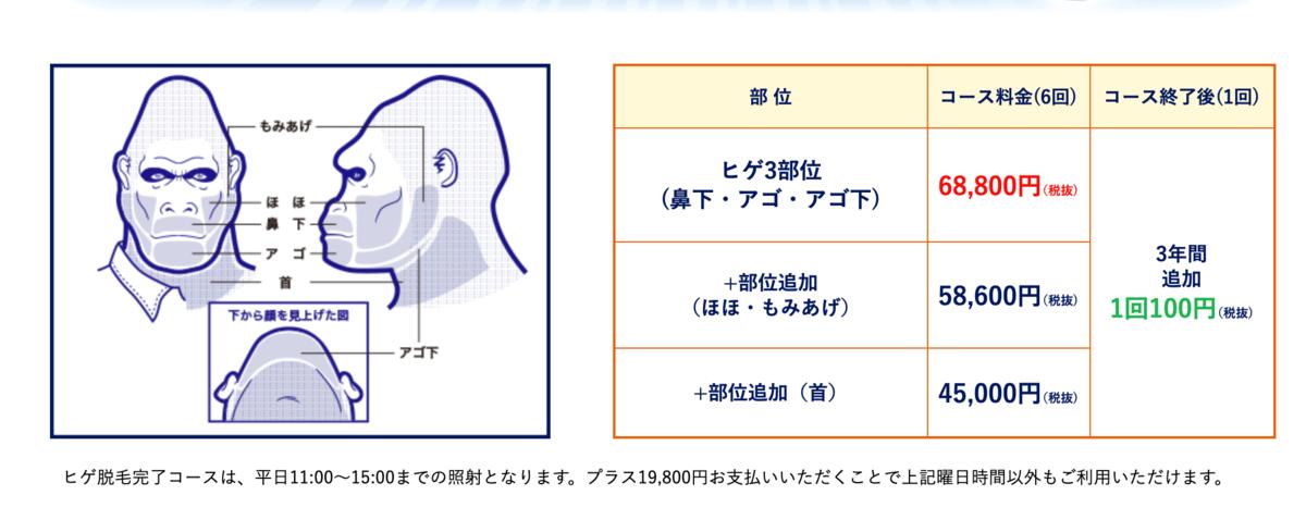 f:id:hideyoshi1537:20191127233427p:plain
