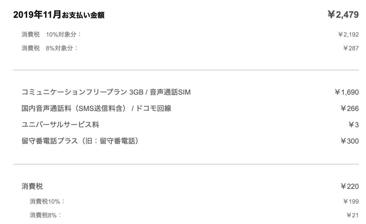 f:id:hideyoshi1537:20191210214743p:plain