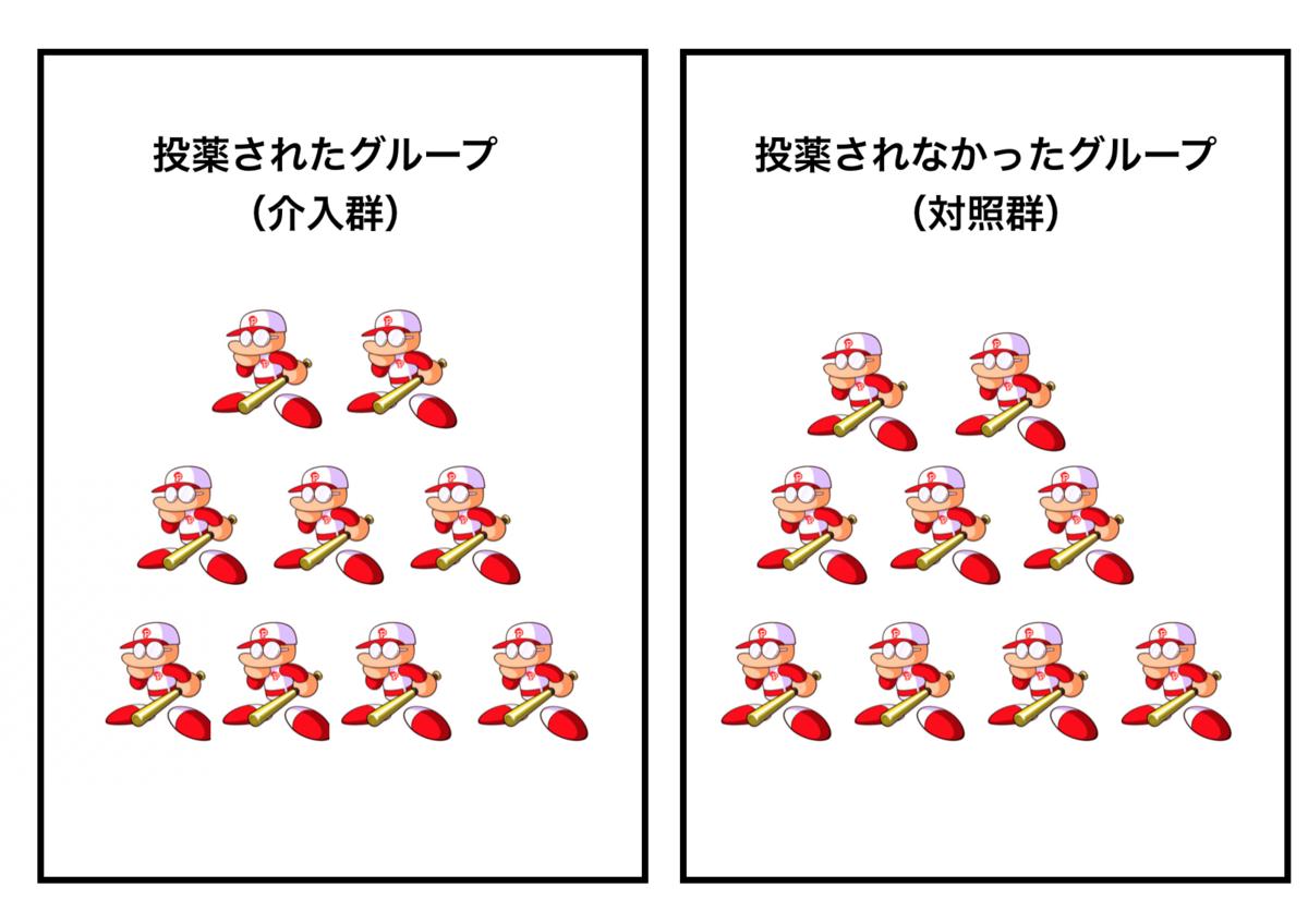 f:id:hideyoshi1537:20191220190036p:plain