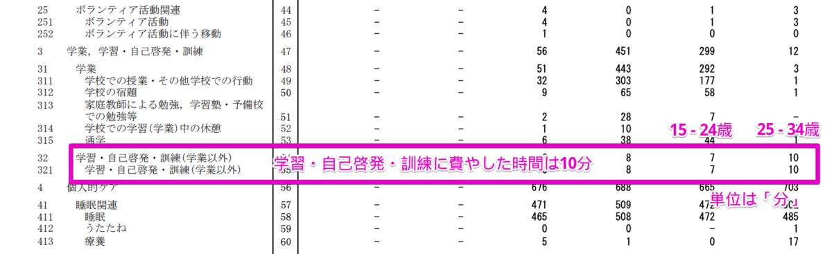 f:id:hideyoshi1537:20191224141854p:plain