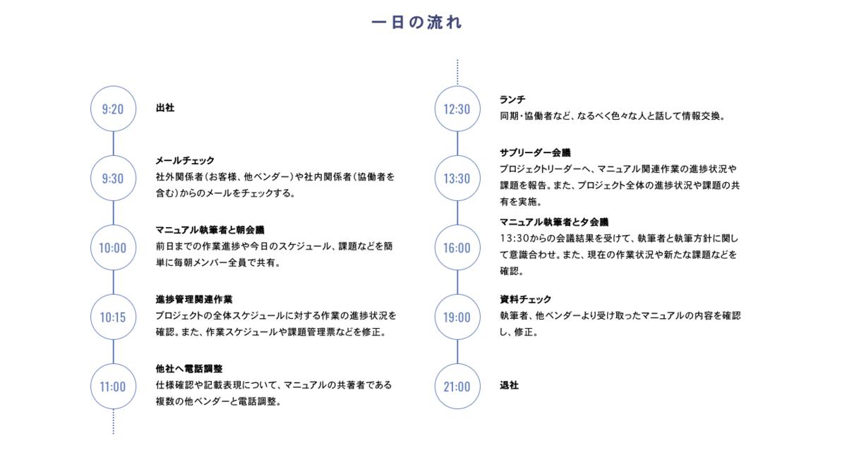 f:id:hideyoshi1537:20200115111420p:plain