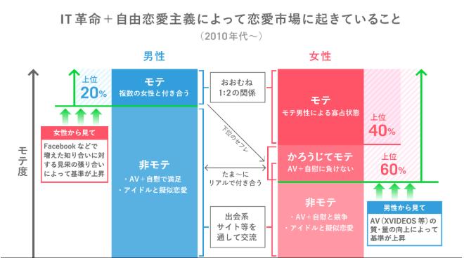 f:id:hideyoshi1537:20200116185831p:plain