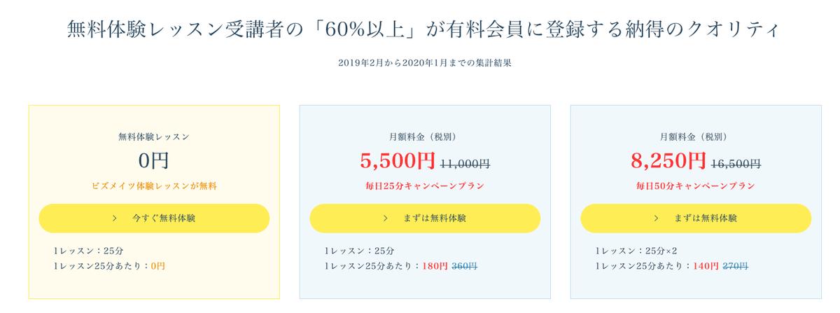f:id:hideyoshi1537:20200119140928p:plain