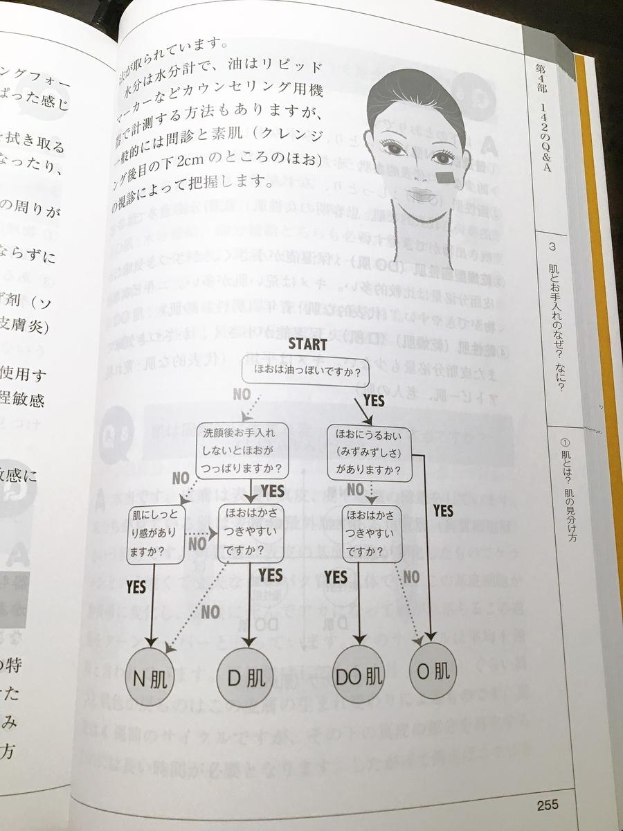 f:id:hideyoshi1537:20200122222348j:plain