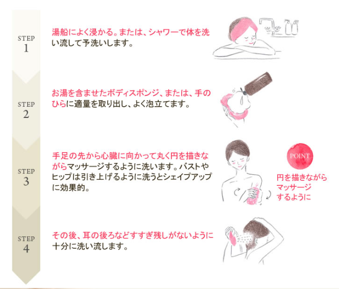 f:id:hideyoshi1537:20200202200135p:plain