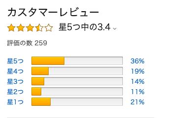 f:id:hideyoshi1537:20200213095837p:plain