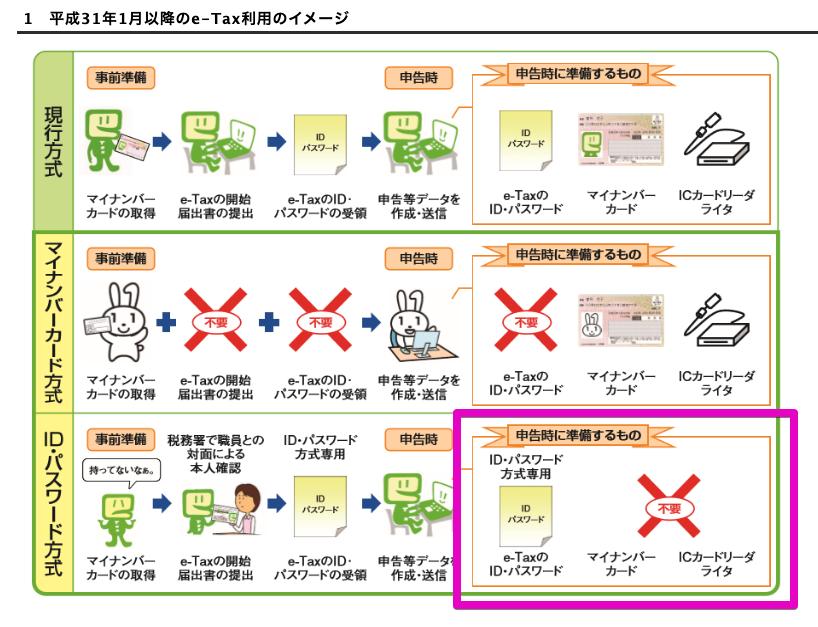 f:id:hideyoshi1537:20200228092825p:plain