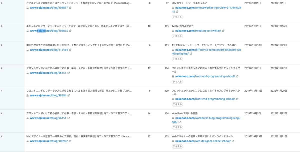 f:id:hideyoshi1537:20200301151017p:plain