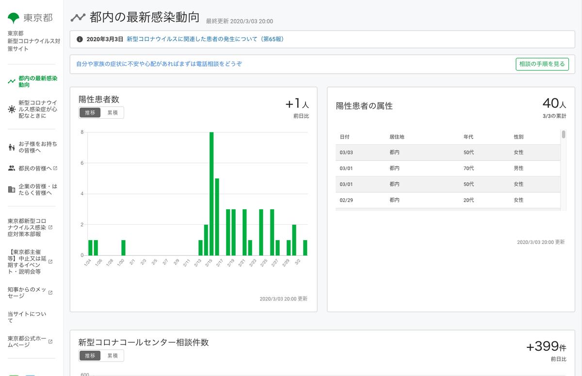 f:id:hideyoshi1537:20200304223351j:plain
