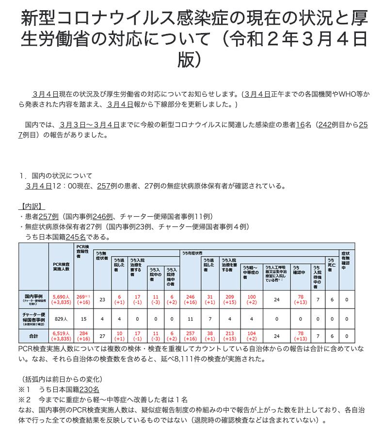 f:id:hideyoshi1537:20200305234345p:plain