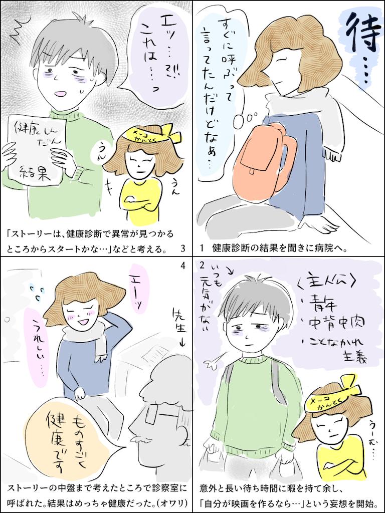 f:id:higa_meko:20210301153109p:image