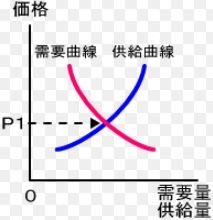 f:id:higakouhei:20180204122913j:plain