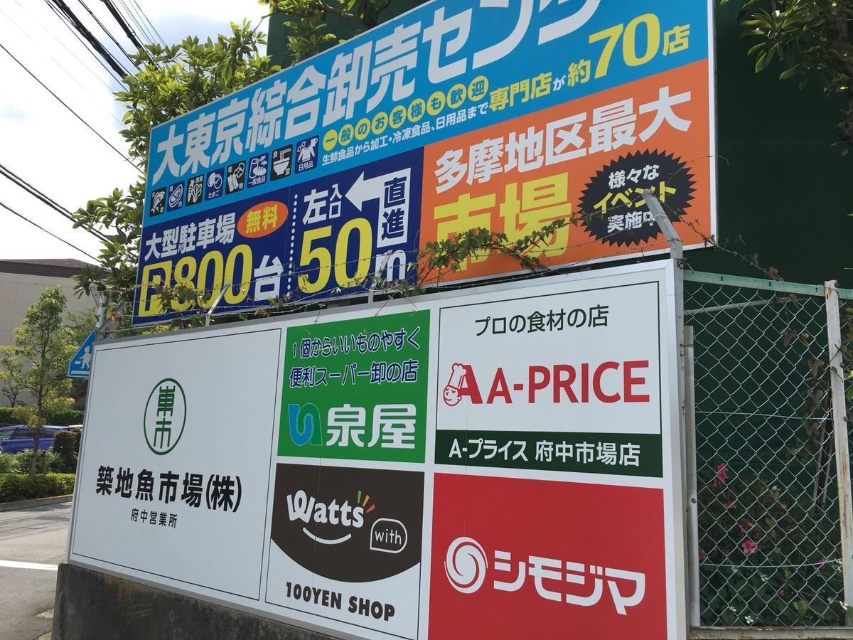 f:id:higashi2018:20210604160404j:plain