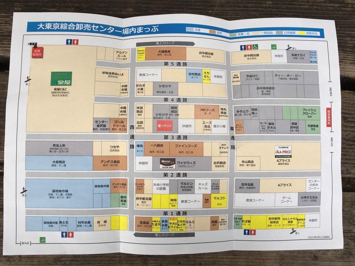 f:id:higashi2018:20210604160436j:plain