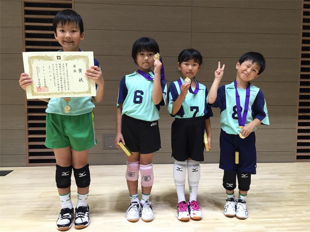 f:id:higashikanamachi_beavers:20160806204158j:image