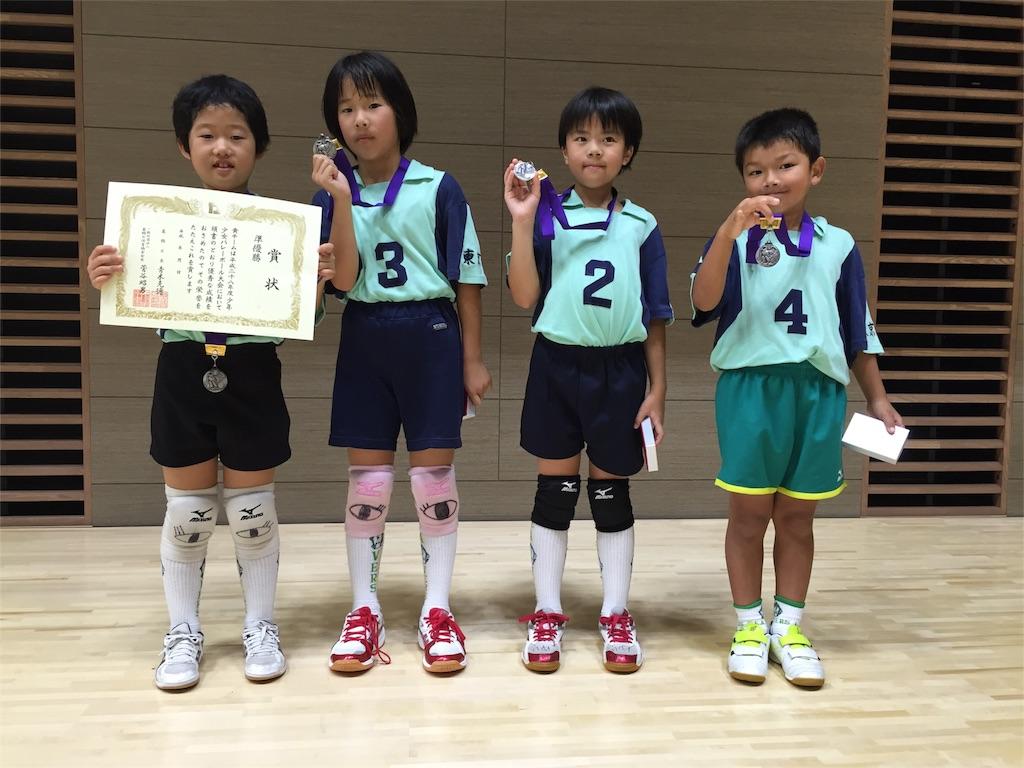 f:id:higashikanamachi_beavers:20160806204207j:image