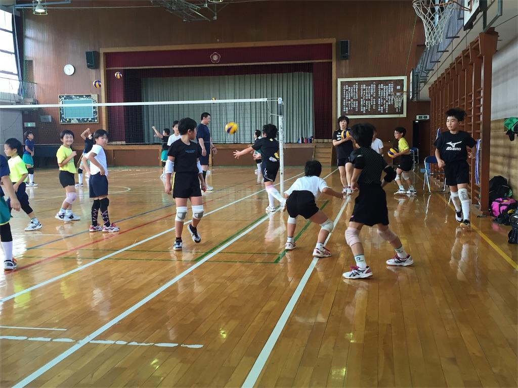f:id:higashikanamachi_beavers:20160904102913j:image
