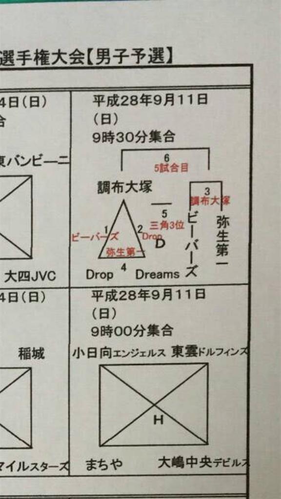 f:id:higashikanamachi_beavers:20160905174857p:image