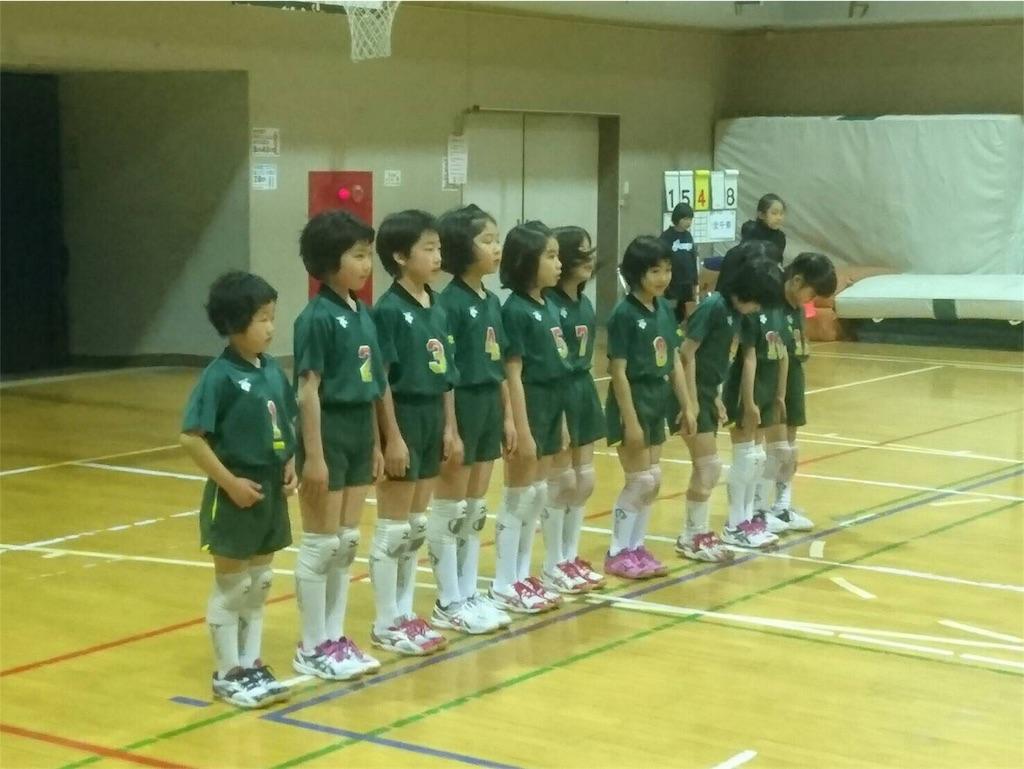 f:id:higashikanamachi_beavers:20170218190953j:image