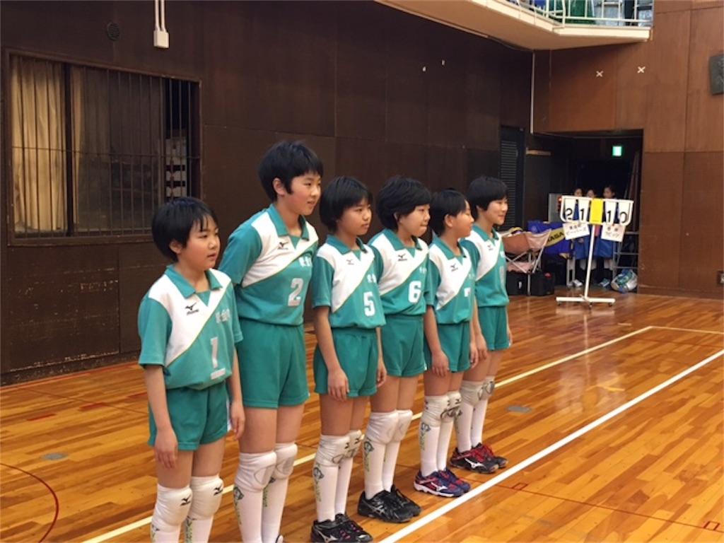 f:id:higashikanamachi_beavers:20170227193236j:image
