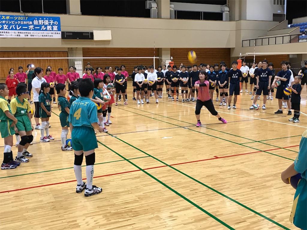 f:id:higashikanamachi_beavers:20170514184148j:image