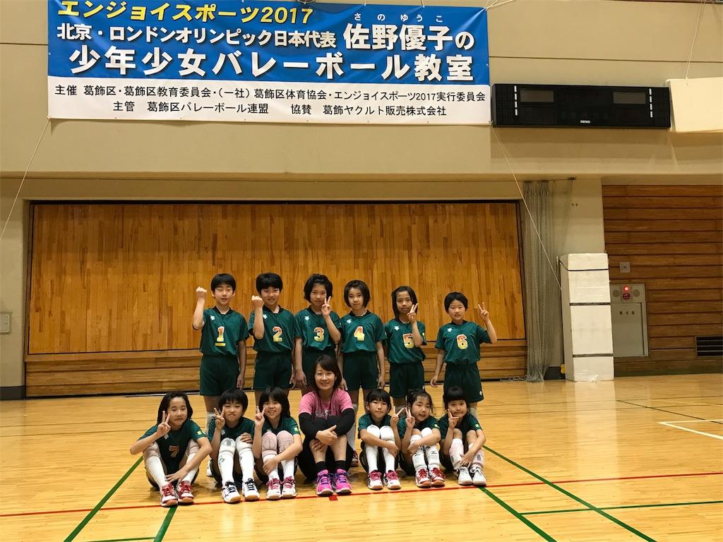 f:id:higashikanamachi_beavers:20170514184735j:image