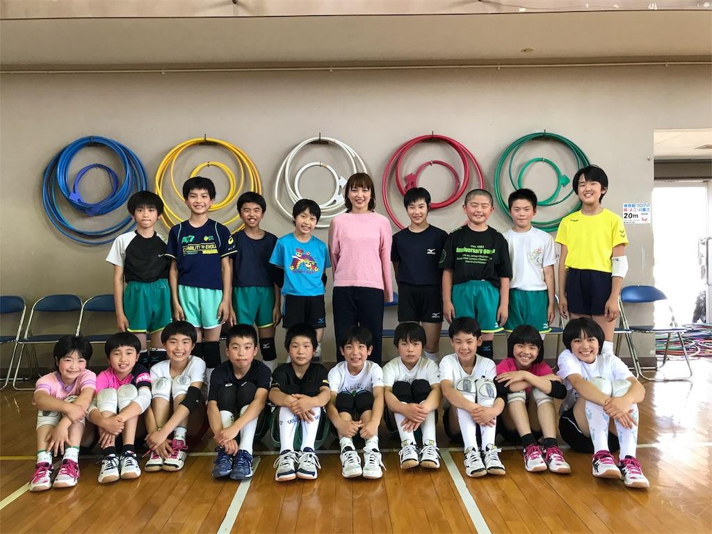 f:id:higashikanamachi_beavers:20170520145159j:image