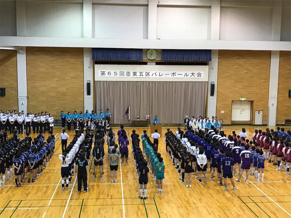 f:id:higashikanamachi_beavers:20170709094144j:image