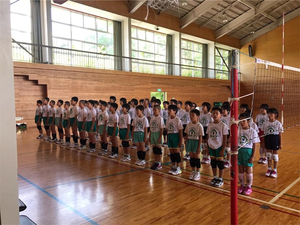 f:id:higashikanamachi_beavers:20170721102628j:image